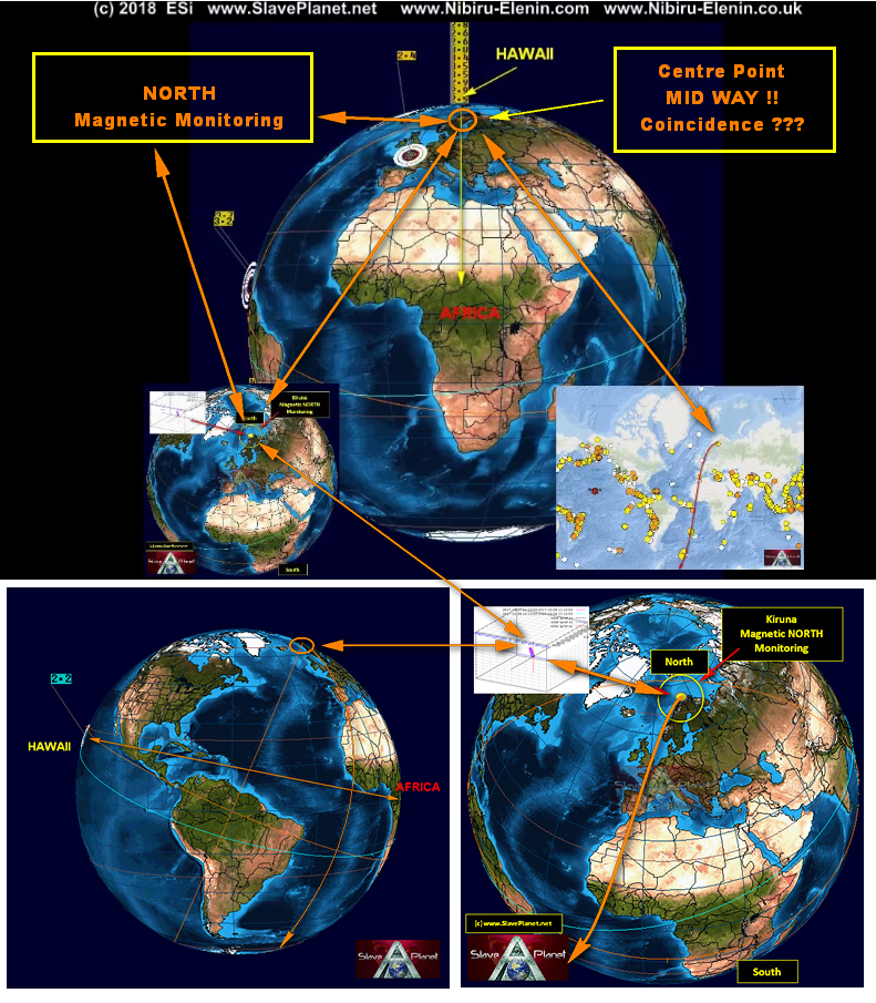 Hawaii-Africa-MAGNETIC-monitors-middle-point.