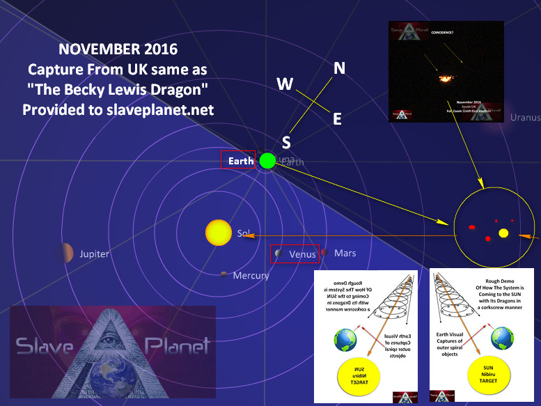 Nibiru - 2nd Sun ORBIT - CONFIRMATION Beckys Dragon 2nd Capture SCHEMATICS 2016