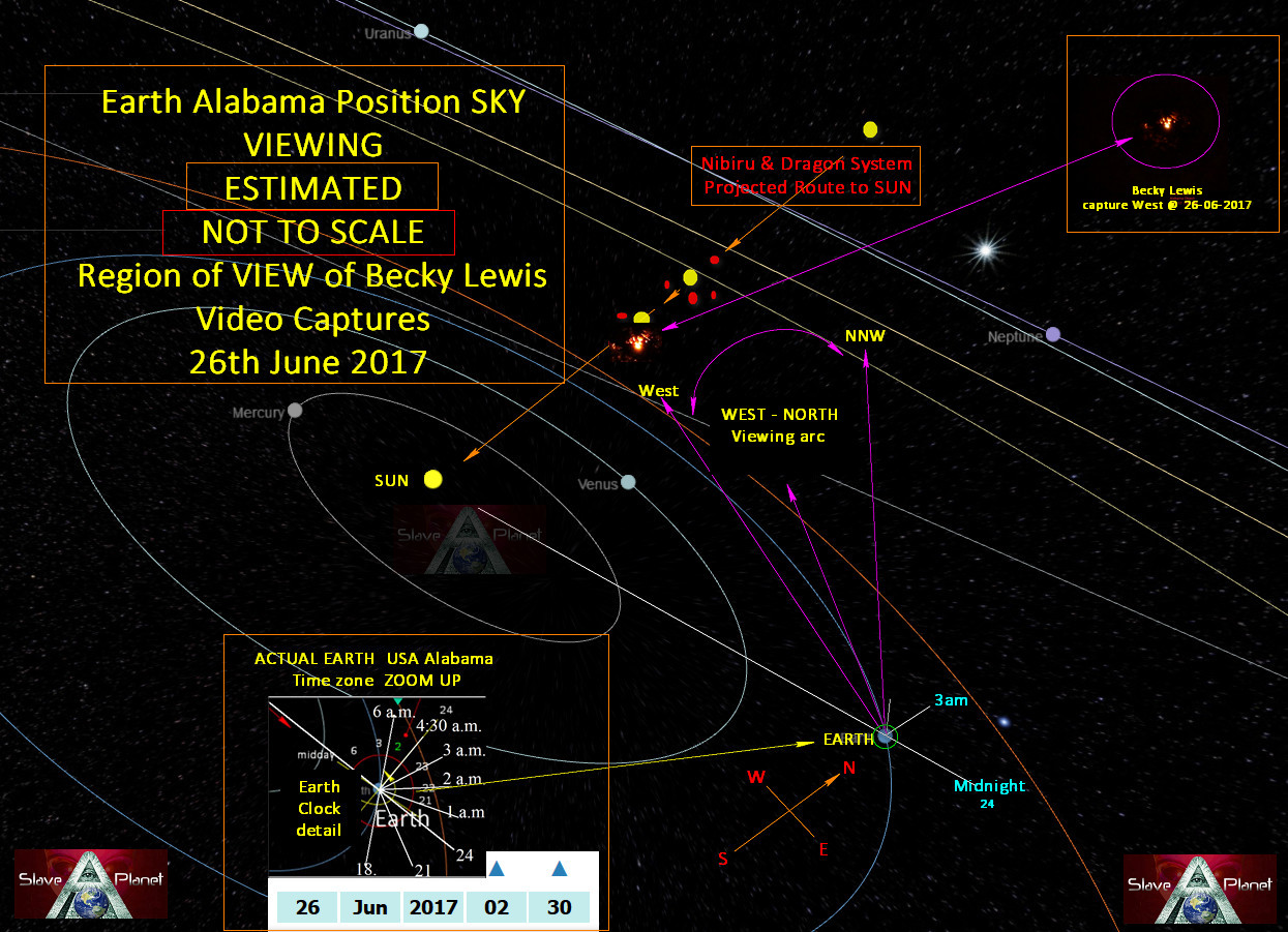 PLANET X NIBIRU 2017 Captures Becky Lewis Nibiru System Capture CONNECTS FINAL DOTS6