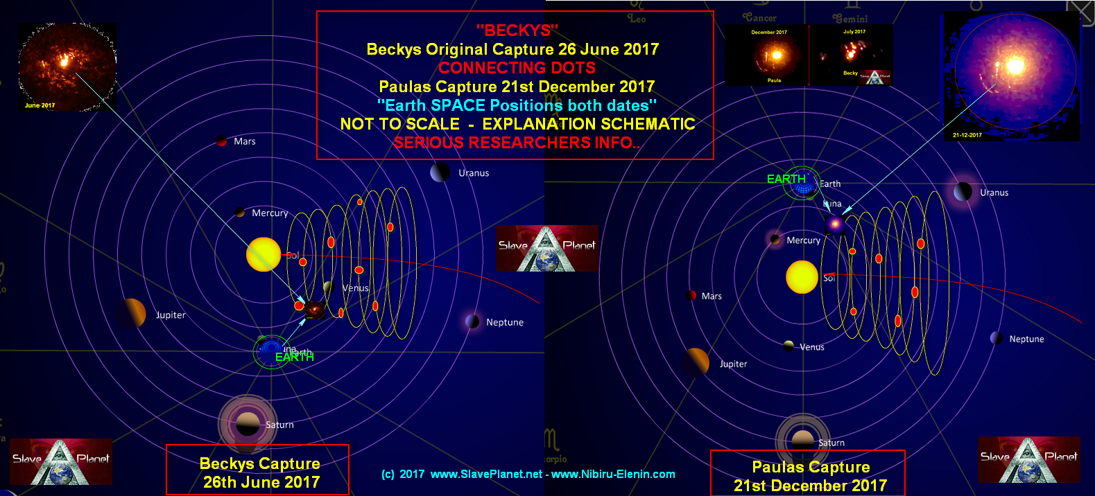FULL Planet X System BECKYS 4th Capture INVESTIGATED Dec 2017